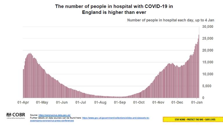 Skynews Government Slide Hospitalisations 5228446.png