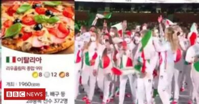 Tokyo 2020: S Korea TV sorry for using pizza to depict Italy