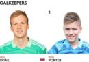 Social media abuse: Goalkeeper Rhys Porter, 13, made honorary member of Fulham squad